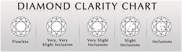 diamantClarity